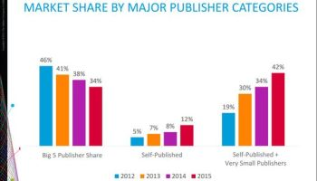How e books have changed the print marketplace the myth about print coming back updated fandeluxe Image collections