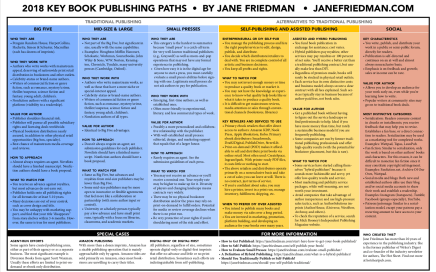 2018 Key Publishing Paths Friedman