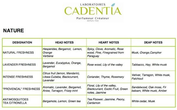 cadentia-nature-line