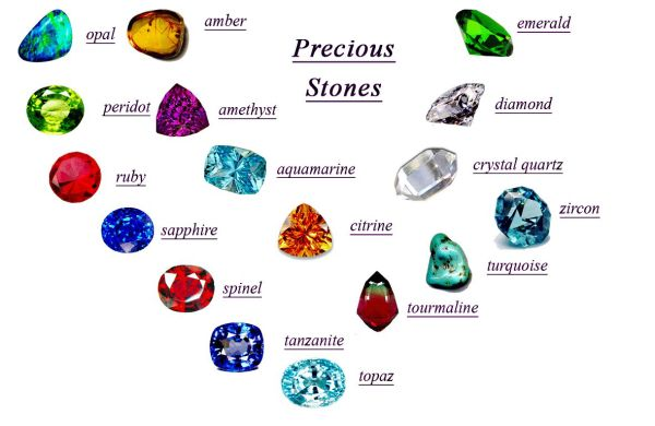 precious-gemstone
