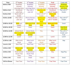 Large Family Homeschool Schedule