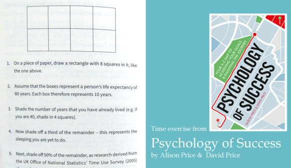 Time exercise from Psychology of Success