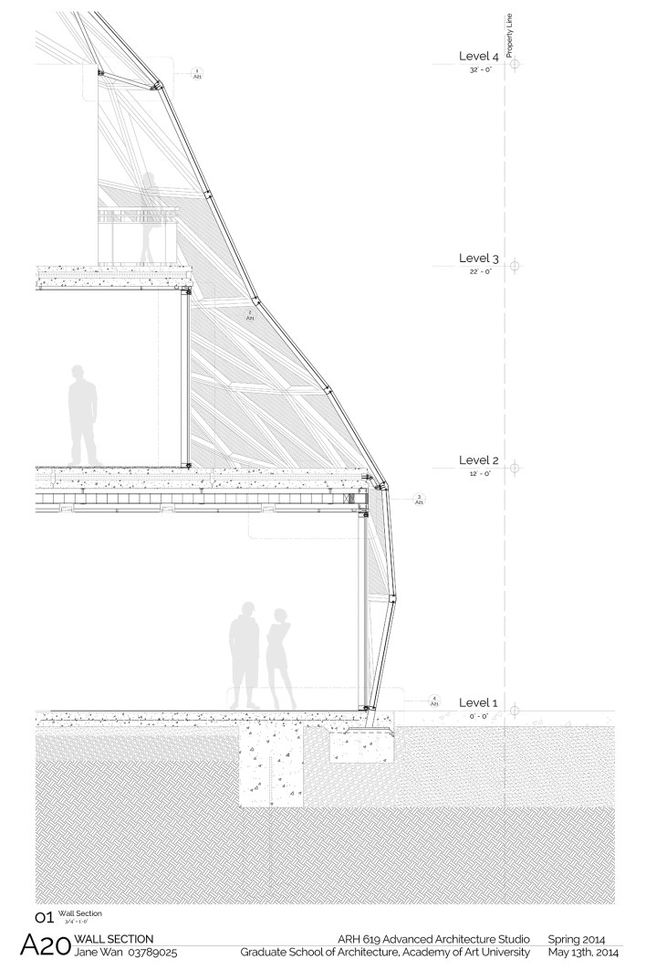 A20 Wall Section with people