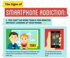 Smartphone Addiction – Unplugging More for 2015