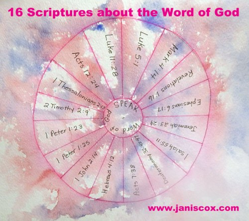 16-Scriptures-about-The-Word-of-God