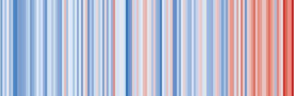 germany warming stripe