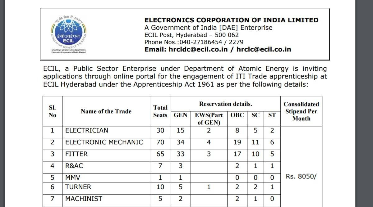 ECIL Recruitment 2021: Apply online for trade apprenticeship posts at www.ecil.co.in before 16 September.  Check here for eligibility criteria and other details