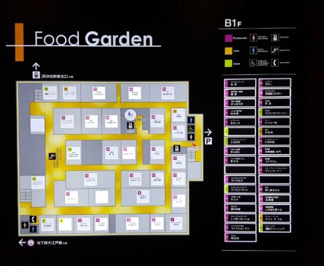 Food garden (1)