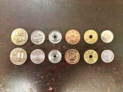 Japanese Money | YEN /JPY