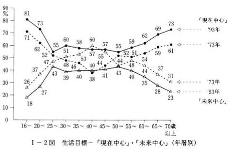 Japanese Language Test JLPT 2000 Question Sheet 1kyuu Dokkai Bunpou 3