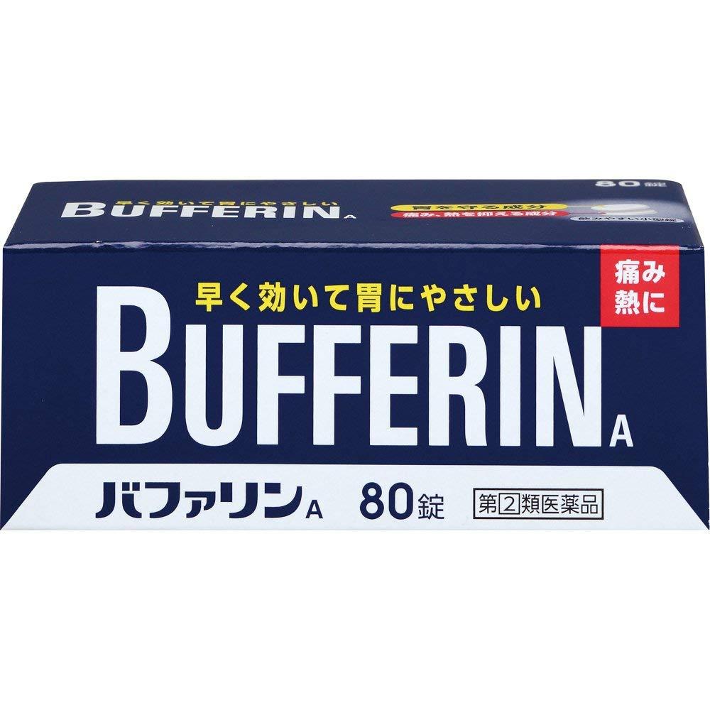 How to find and buy Paracetamol / acetaminophen / Ibuprofen