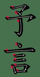 Kanji Writing Order for 予言
