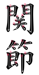 Japanese Word for Joint