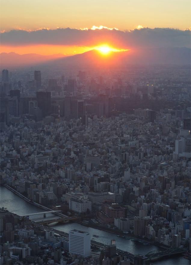 Utsikt från Tokyo Skytree