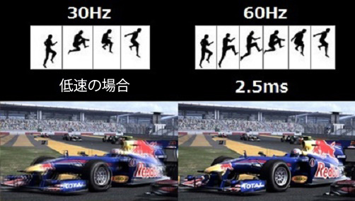 refresh-rate-f120