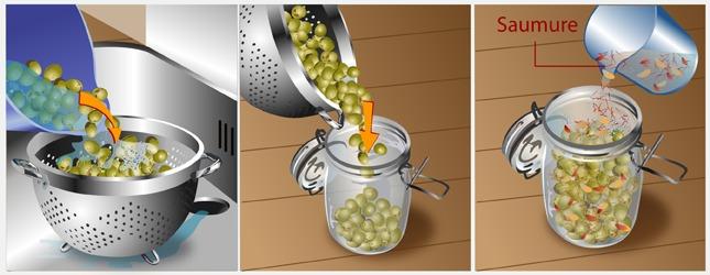 bocaux-olives-