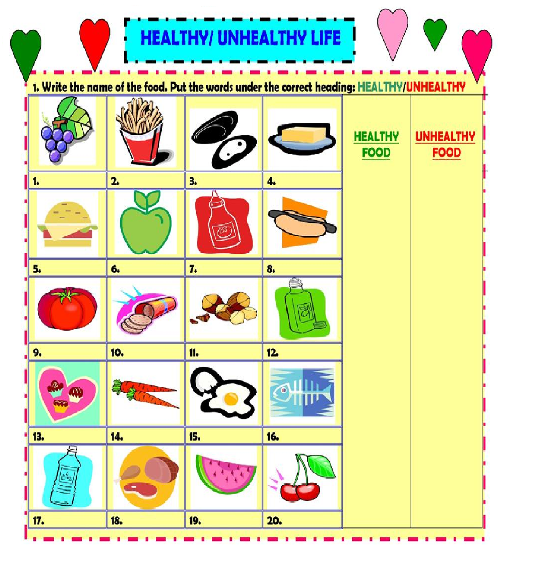Healthy Vs Unhealthy Food Worksheet