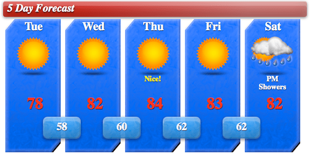5day Forecast for 9/11/12