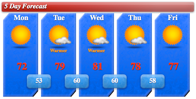5day Forecast Graphic for 10/22/12