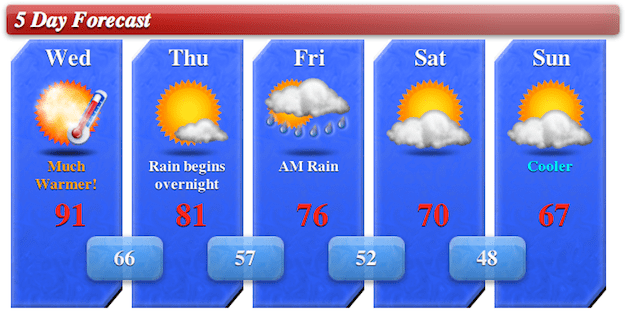 5day forecast for 4/10/13