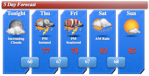 5day Forecast 6/5/13
