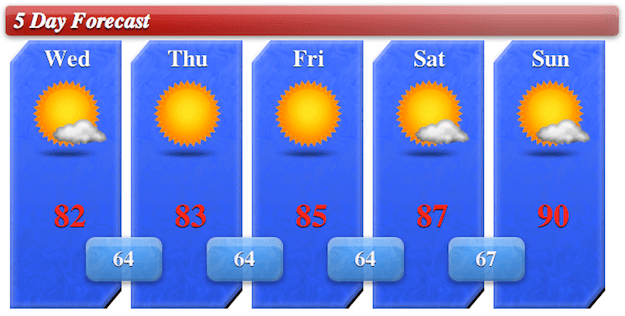 5day Forecast 6/19/13