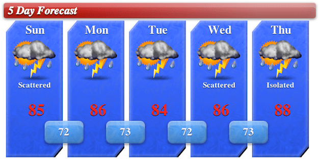 5day Forecast 6/30/13