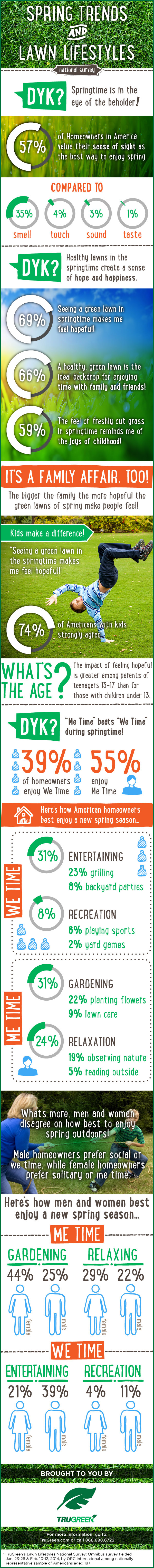 trugreen-infographic-spring-lawn72