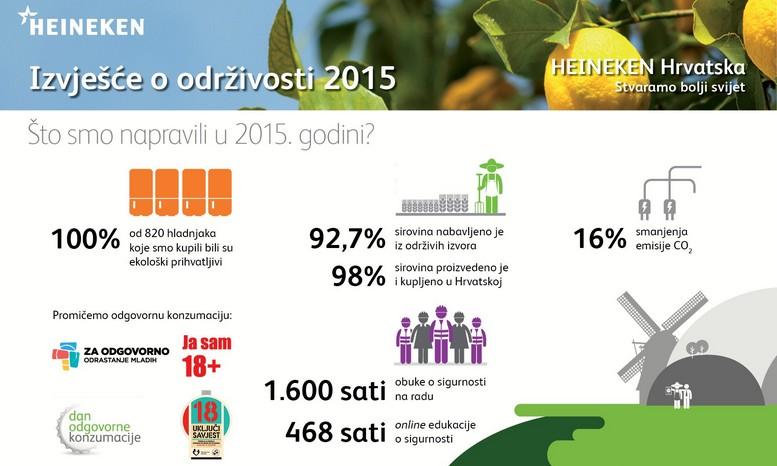 infografika_sr-2015