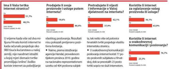 internet-trgovina-graf-large
