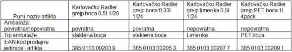karlovacko-radler-grejp-tablica