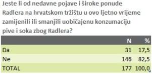 radler-3