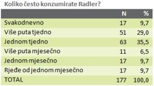 radler-4