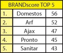 univerzalna-sredstva-za-ciscenje-brandscore-top5-tablica
