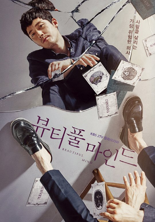 Poster Beautiful Mind 3