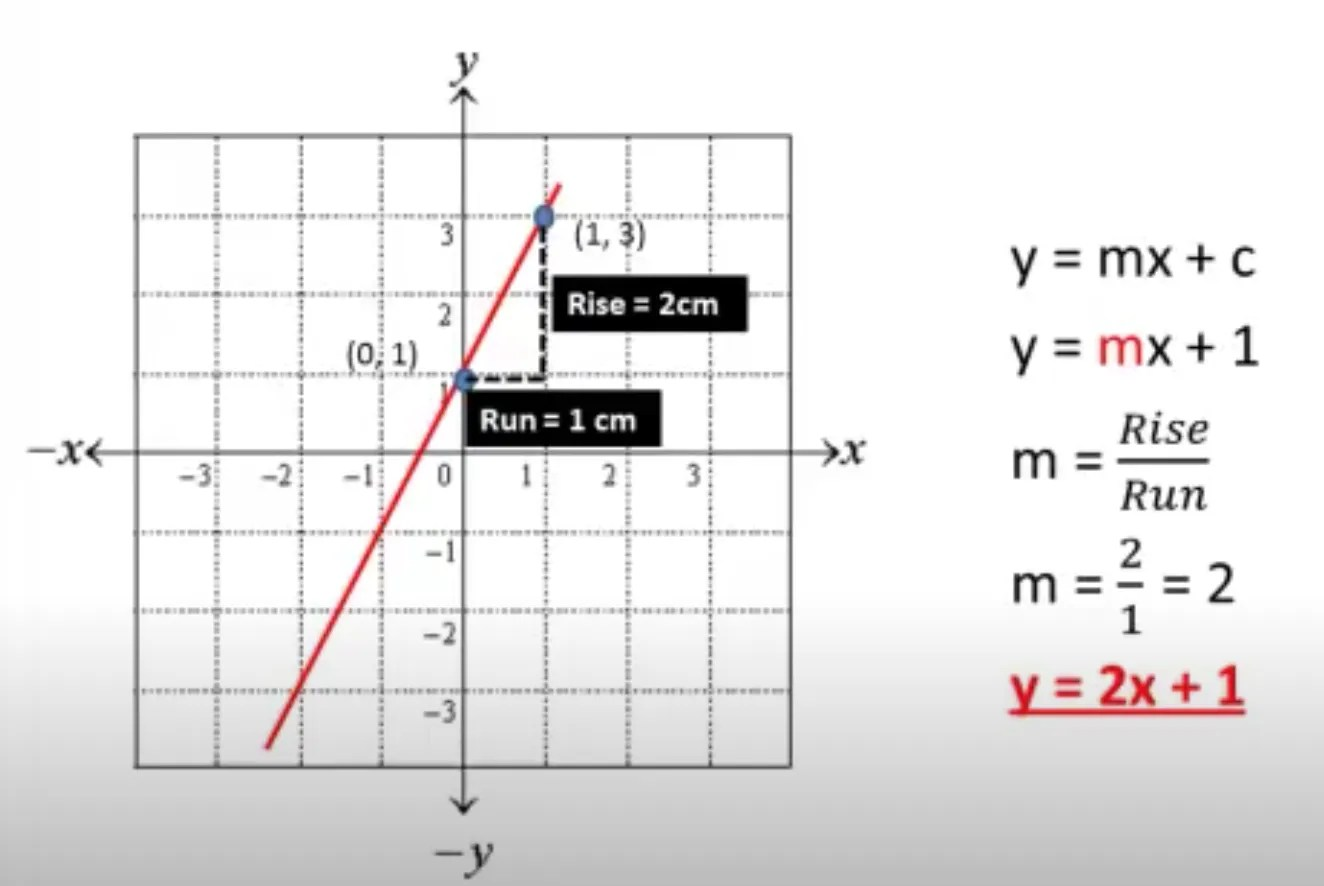 03 Simple Linear Regression Interview Q Amp As