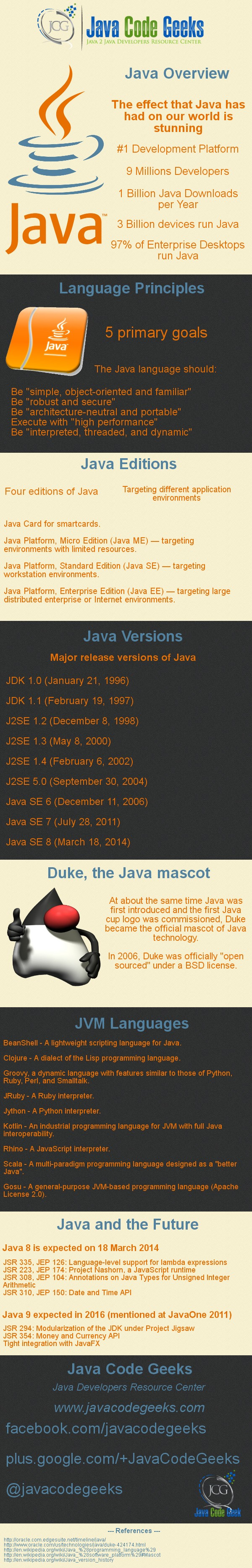 Java Facts to Blow your Mind
