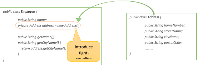 Dependency Injection Code Sample