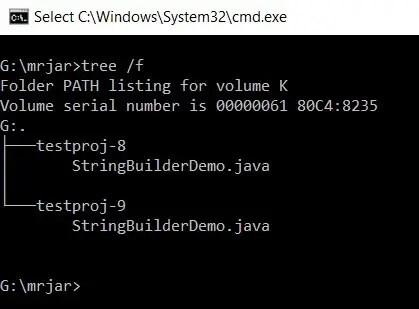 Multi release Jar tree structure