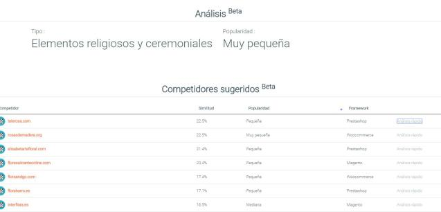 analisis competidores