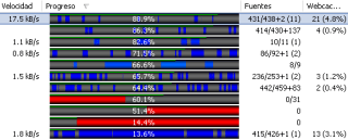 Los efectos de webcache