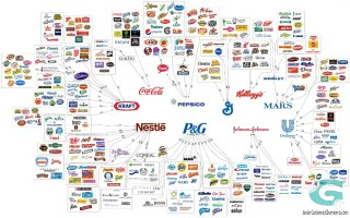 Grupos alimentarios multinacionales