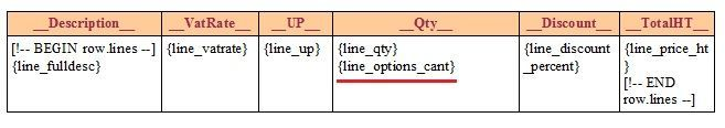 configuracion-de-presupuesto-en-odt-en-dolibarr