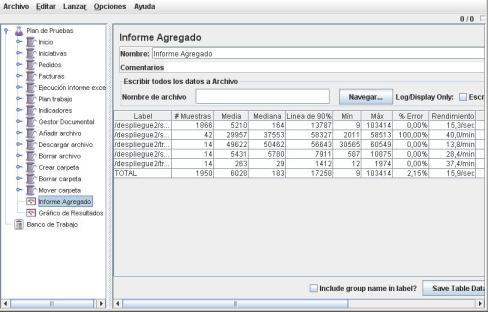 JMeter - Informe agregado