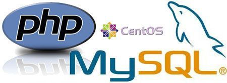 Permitir conexiones externas MySQL