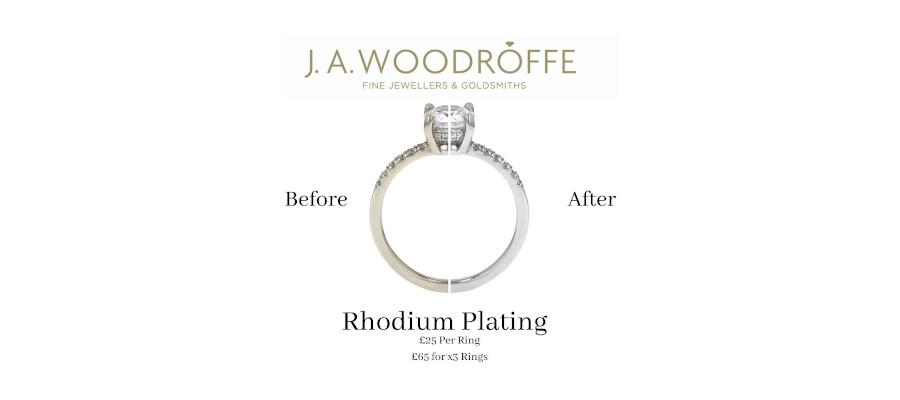 Rhodium Plating Image - Banner