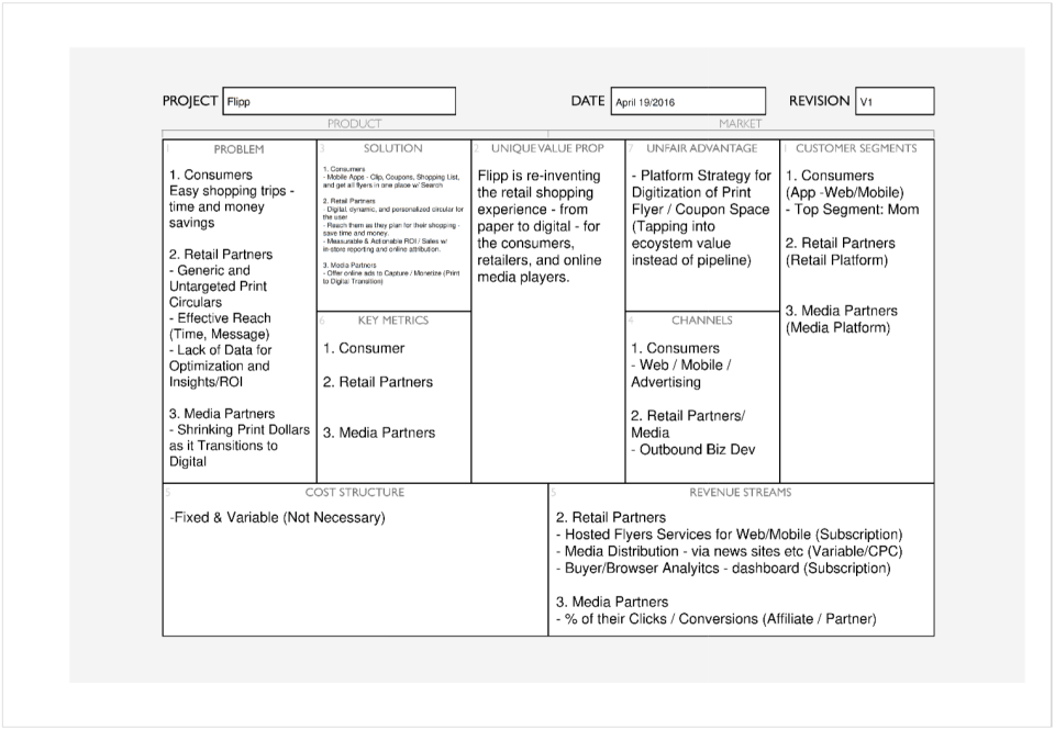 Flipp - Business Model Canvas