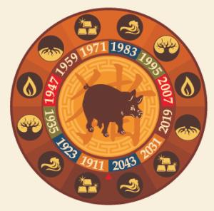 Hai - Pig - Chinese Animal Sign
