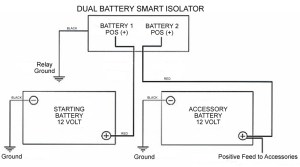 JayCorp Technologies  Dual Battery Smart Isolator 12v