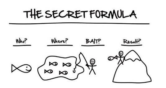 DotComSecret Secret Formula